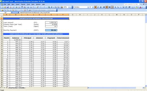 mortgage amortization table excel google sheets mortgage calculator mortgage spreadsheet