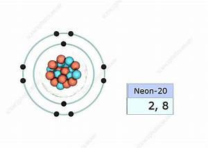 Neon Electron Configuration - Stock Image - C029  5023