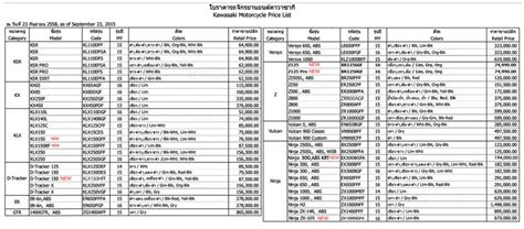 Kawasaki Thailand Price List