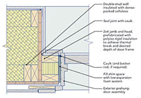 windows and doors in stud walls homebuilding