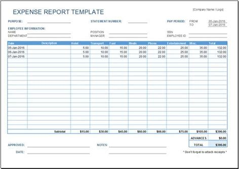 expense report template budget template printable
