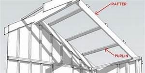 Metal Roof Parts Names