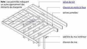 Schema Pose Plaque Fibro Ciment : charpente toiture plat toiture pinterest ~ Dailycaller-alerts.com Idées de Décoration