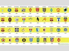 UEFA Cup Winners' Cup Champions 19611999 Troll Football