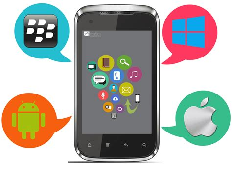 mobile web developer test automation basics for apps and the mobile web