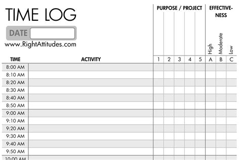 time chart template time management 2 time logging log where your time