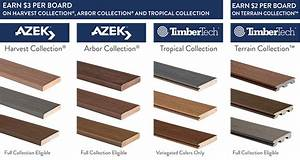 Watch Dimensions Chart Azek Timbertech Contractor Rebate Special Timberline