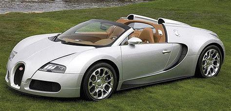 Veyron Price by Bugatti Veyron Enters India With 3 6 Million Price Tag