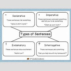 Types Of Sentences  Mrs Teeple's 4th Grade