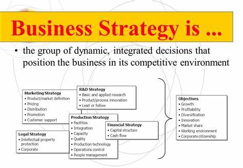 Leads A Defined Marketing Strategy_ g s jaiya director, smes division