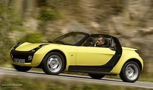 Roadster Smart : smart roadster specs 2003 autoevolution ~ Gottalentnigeria.com Avis de Voitures