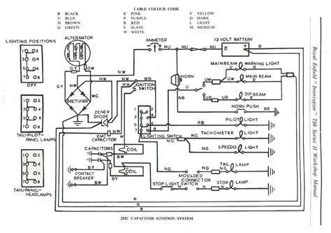 royal enfield 250 wiring diagram wiring diagram