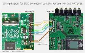 Debrick Wrt54gl Using Raspberry Pi  Jtag Bit Banging   U2014 Oxblog