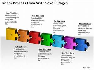 Business Development Process Flowchart Linear With Seven