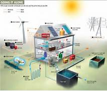 Off Grid Home Design by Green Earth Off The Grid
