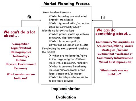 3 Business Plans Every Entrepreneuer Must What Should A Business Plan Look Like Report564 Web Fc2