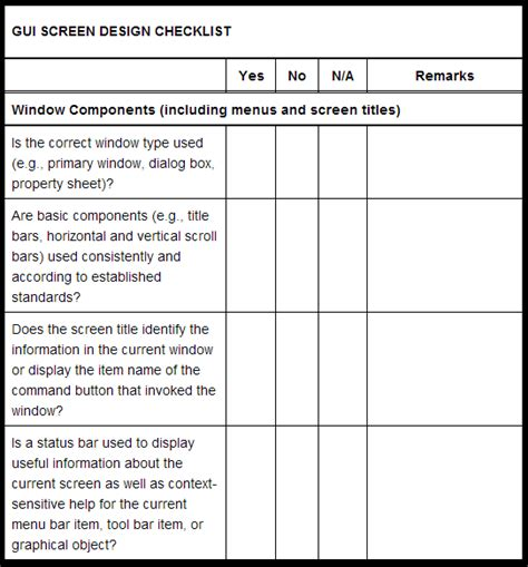 Communication Requirements Analysis Template by Design Evaluation Template Gallery Template Design Ideas