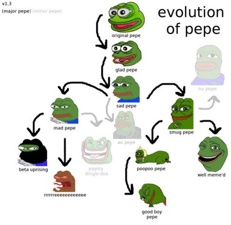 Dank Pepe Memes - chronicles of pepe a dank meme dweller dailydeliria