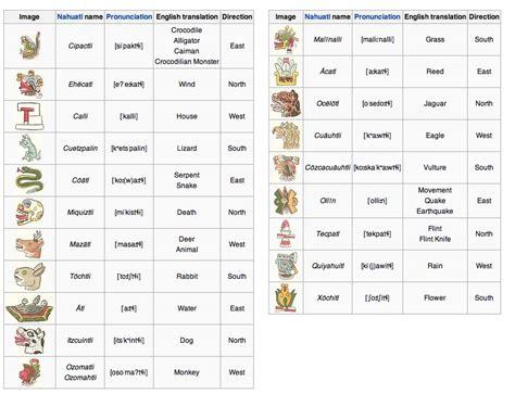aztec calendar sun crystalinks