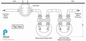 whole house water filter salt free water softener With water softener water softener diagrams of installations