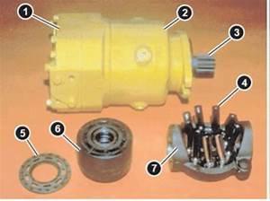 Fonctionnement Pompe Hydraulique : pompe hydraulique description et fonctionnement partie 2 ~ Medecine-chirurgie-esthetiques.com Avis de Voitures