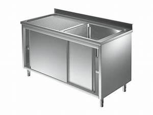 meuble buanderie avec bac a laver maison design bahbecom With meuble evier 1 bac