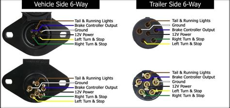 wiring diagram for the adapter 6 pole to 7 pole trailer wiring adapter 47435 etrailer com