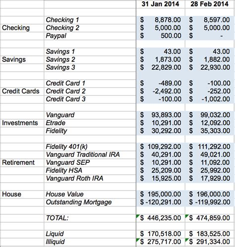 Financial Independence Spreadsheet
