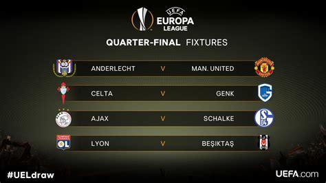Champions League + Europa League Quarter Finals Draw ...