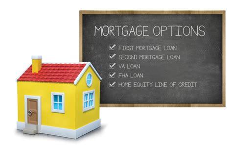 mortgage lending police federal credit union  omaha