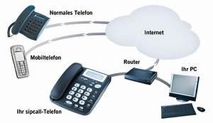 Telefonieren über Internet : sipcall free kostenloses telefonieren mit dem smartphone ber internet und wifi auch im ausland ~ Frokenaadalensverden.com Haus und Dekorationen