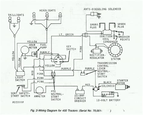 deere m ignition wiring diagram wiring diagram and fuse box diagram