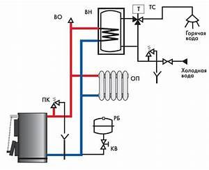Tableau Electrique  Logiciel Calcul Plancher Chauffant