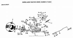 Ayp  Electrolux Lt1106b  1999  U0026 Before  Parts Diagram For