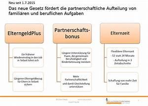 Elterngeld Berechnen Bayern : basiselterngeld und elterngeldplus die beratung f r eine bessere vereinbarkeit von beruf und ~ Themetempest.com Abrechnung