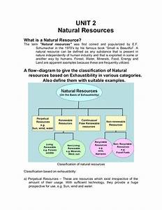 Natural Resources And Related Aspects