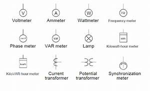 Industrial Instrumentation  Instrumentation And Control