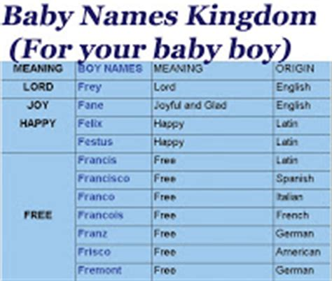 200 boys names beginning with the letter quot baby boy names starting with r driverlayer search engine 49713