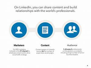 The LinkedIn Sponsored Updates Guide for Lead Generation ...