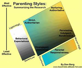 Parenting Gently  What Is Gentle Discipline