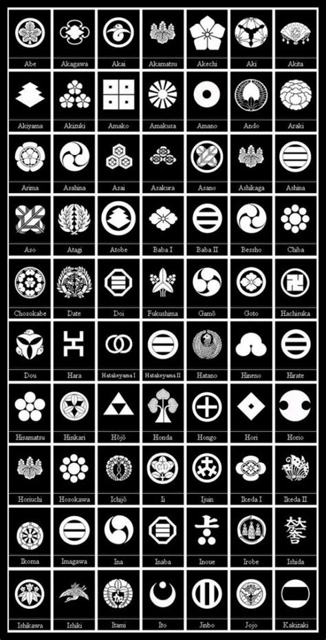 Japanese Family Crest: List of the Lineage Symbols