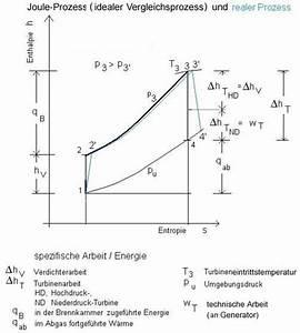 Temperaturdifferenz Berechnen : joule kreisprozess ~ Themetempest.com Abrechnung