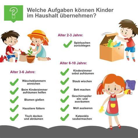 Kinderzimmer Aufräumen Checkliste by 102 Besten Kinder Ordnung Hausarbeit Bilder Auf