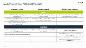 Wärmepumpe Vor Und Nachteile : die m glichkeiten einer mobilen darstellung vor und nachteile ~ Yasmunasinghe.com Haus und Dekorationen