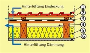 Zwischensparrendämmung Ohne Dampfbremse : geneigtes dach aufbau sanierung was ist zu beachten ~ Lizthompson.info Haus und Dekorationen