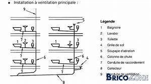 A U00e9ration Des  U00e9vacuations   Ce Plan Est