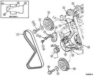 similiar engine timing 2 3 ford ranger keywords ford ranger 2 3 engine firing order diagram on ford 2 3l engine