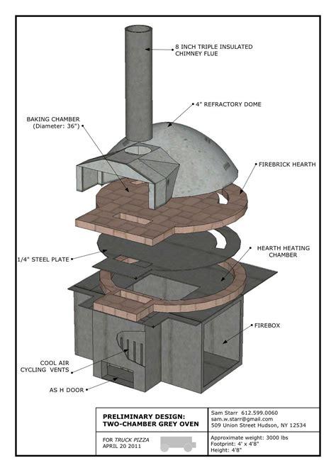 diy outdoor brick oven kit wooden  vinyl pergola