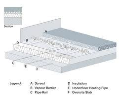 underfloor heating system for batten sprung floors robbens systems esi building services