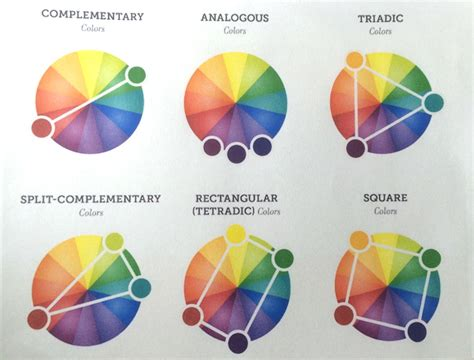 color wheel theory color theory studying the world of color with kung